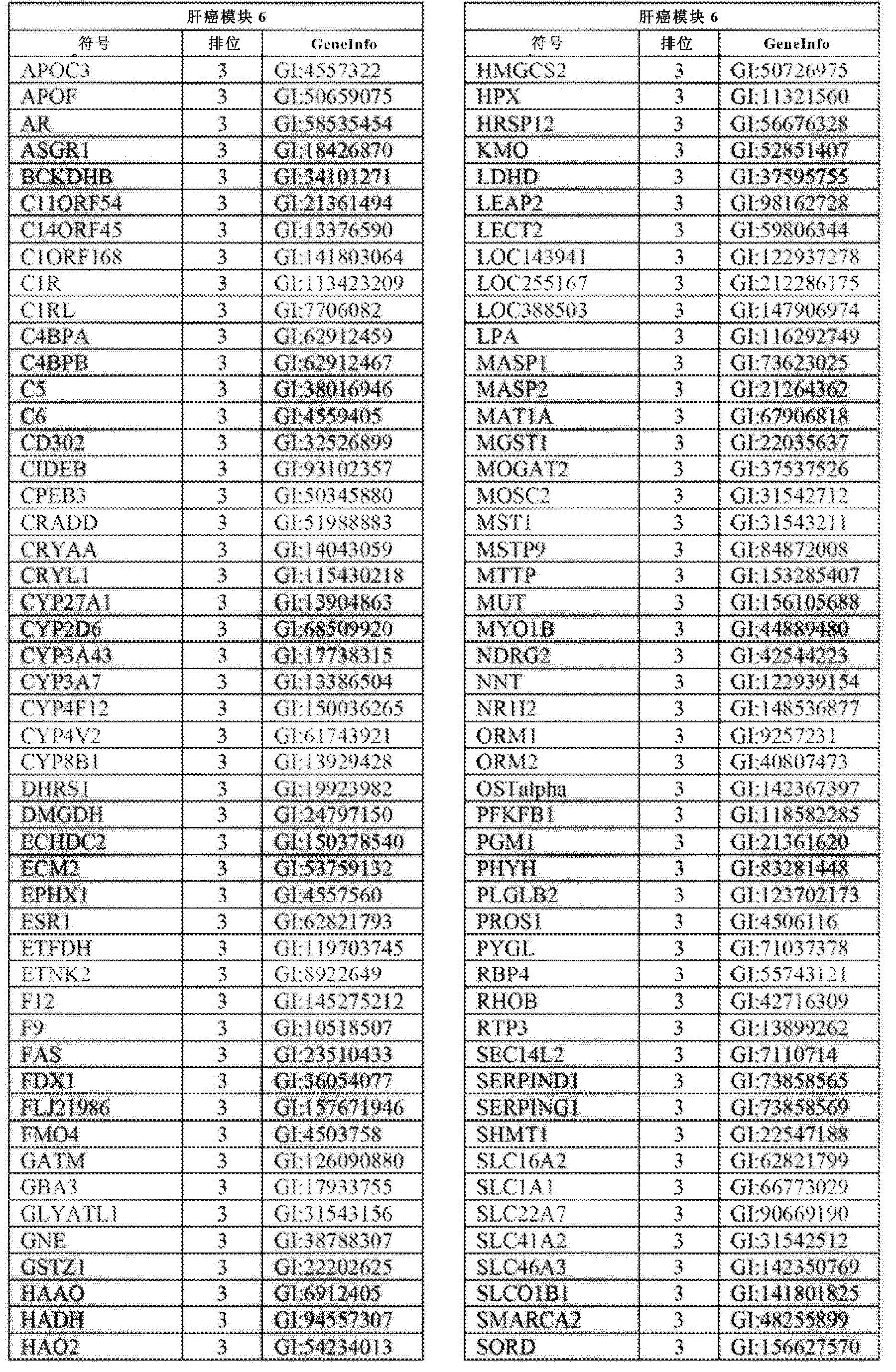 Figure CN102858999AD02201