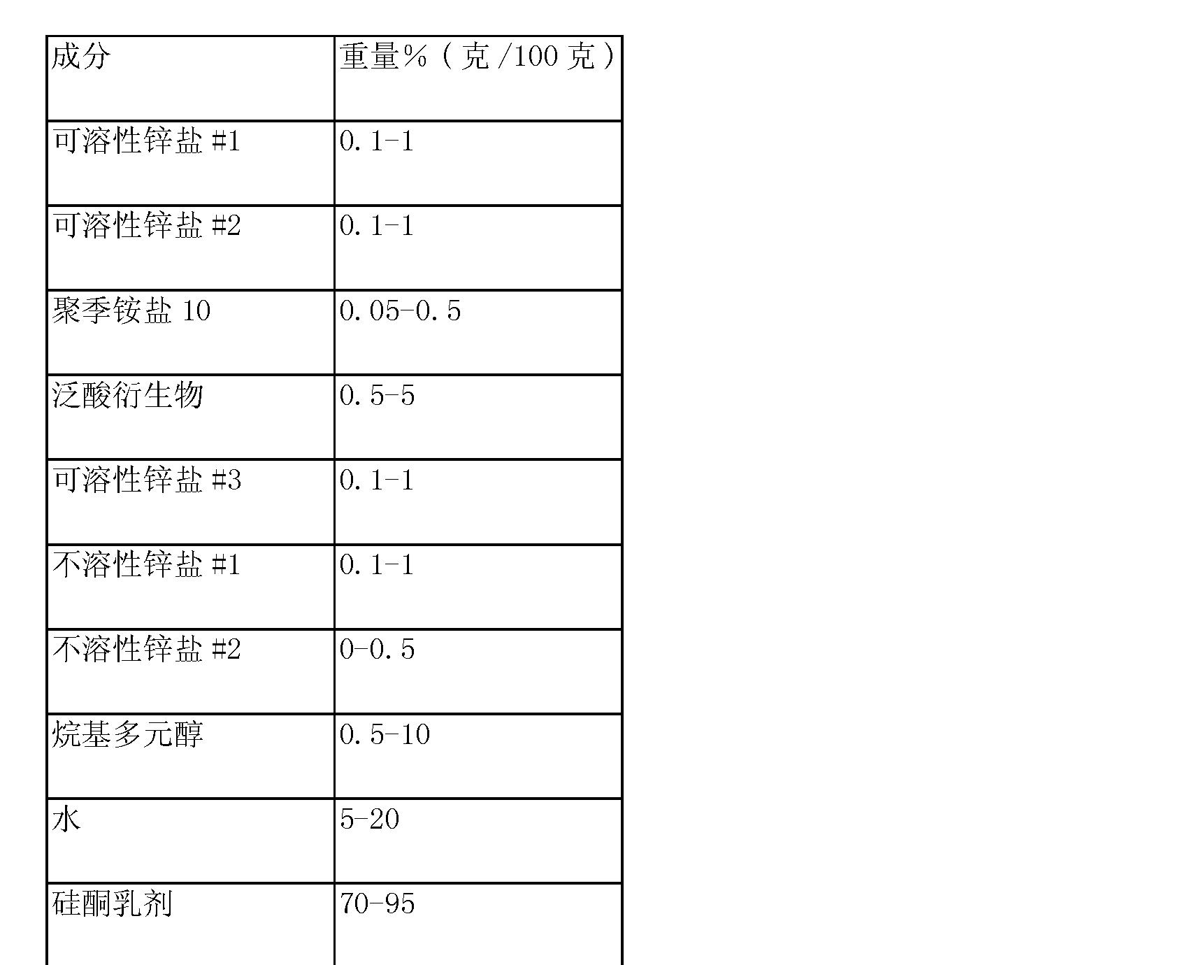 Figure CN101163455BD00632
