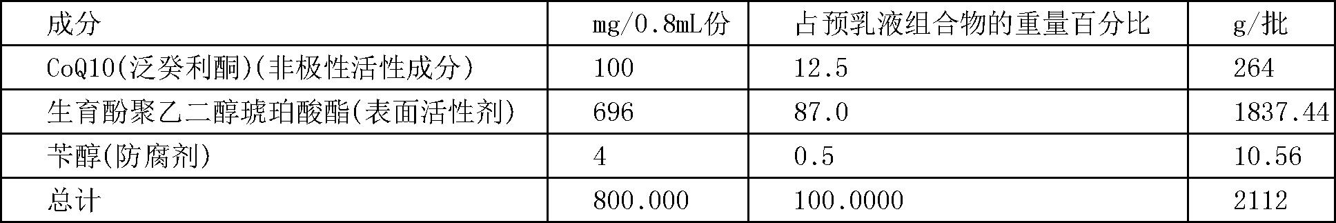 Figure CN102036661BD00894