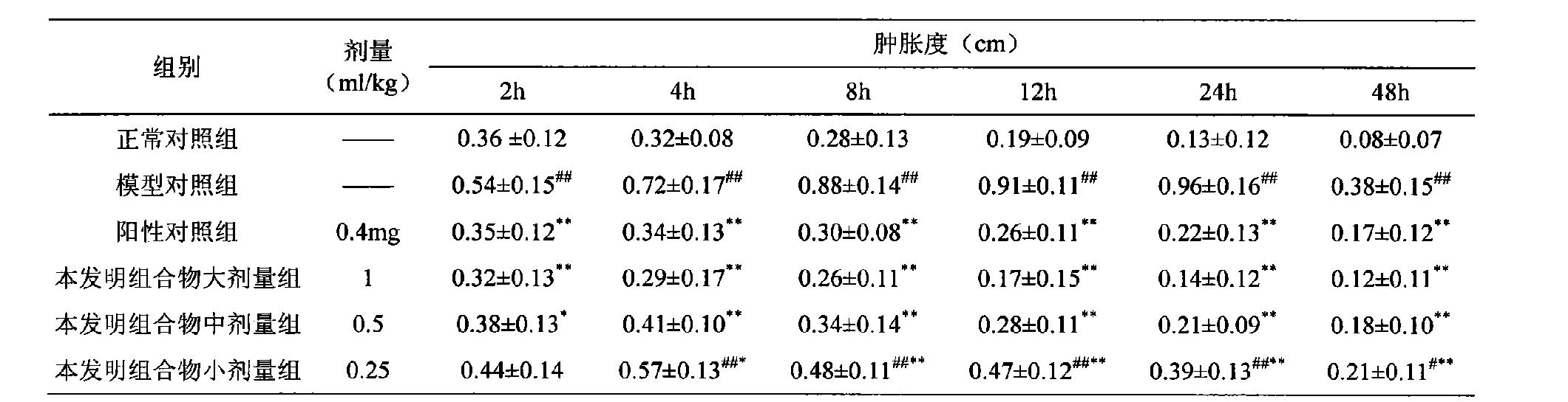 Figure CN104173457AD00081