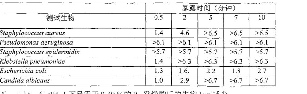 Figure CN101969771AD00301