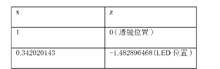 Figure CN102016402AD00081