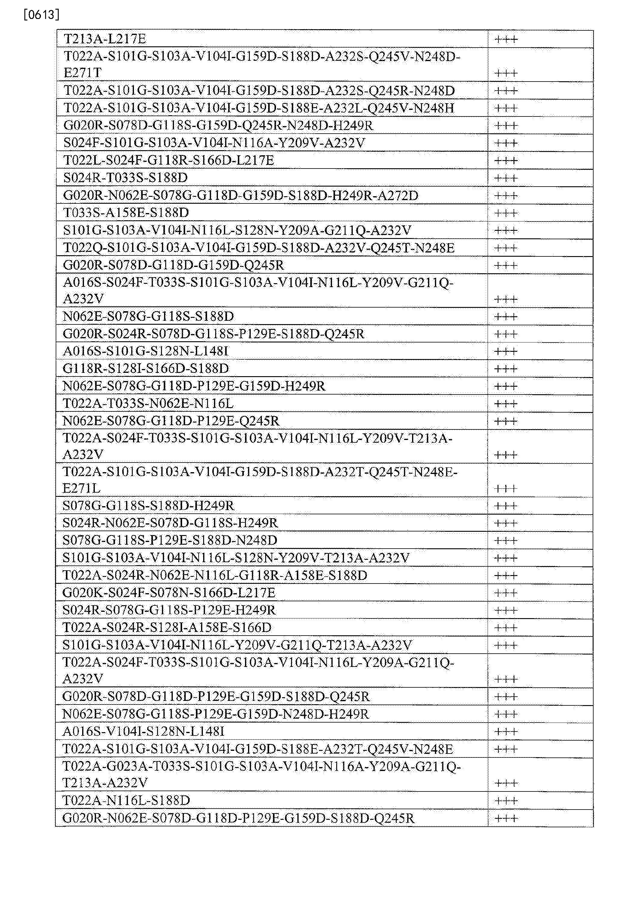 Figure CN103764823BD02151