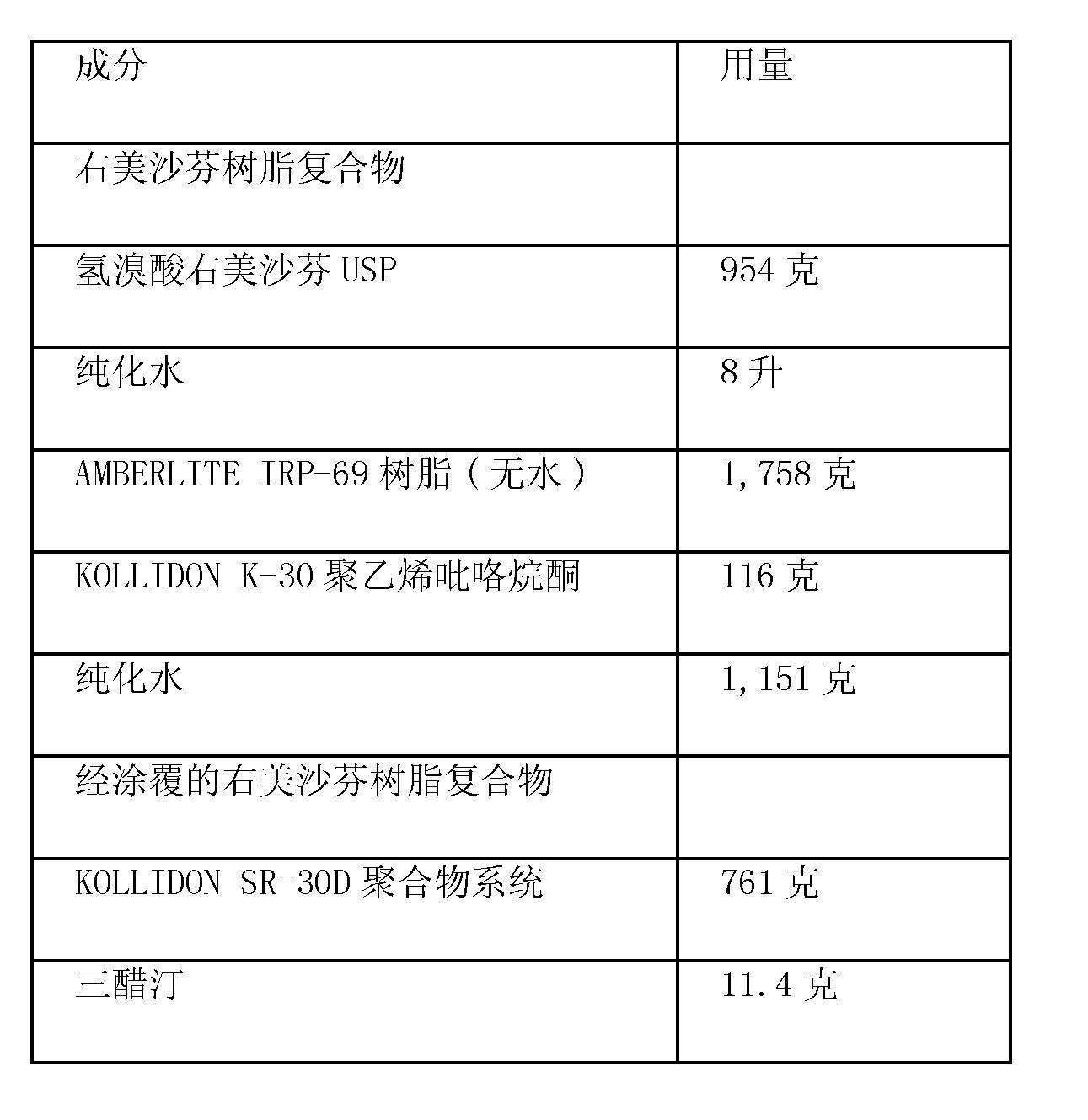 Figure CN102488652BD00402