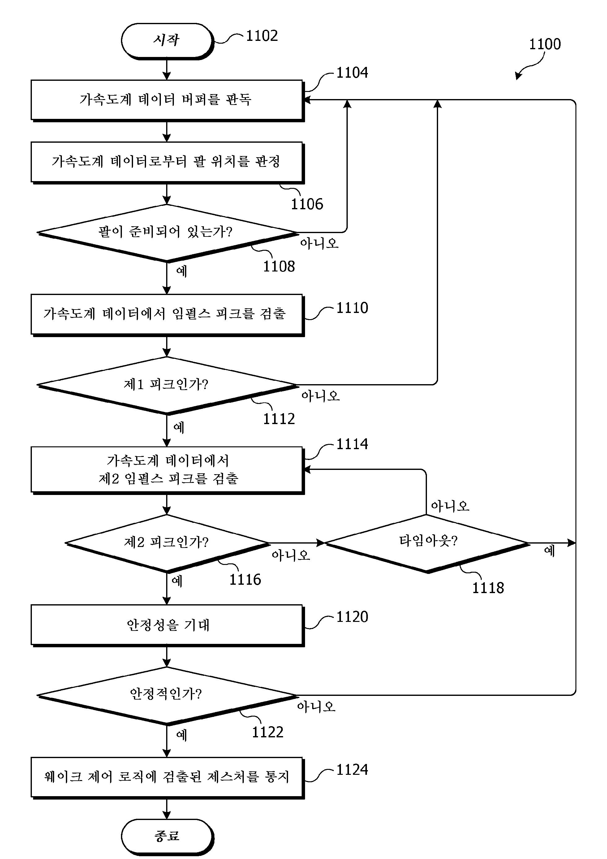 Figure 112018092812498-pat00057