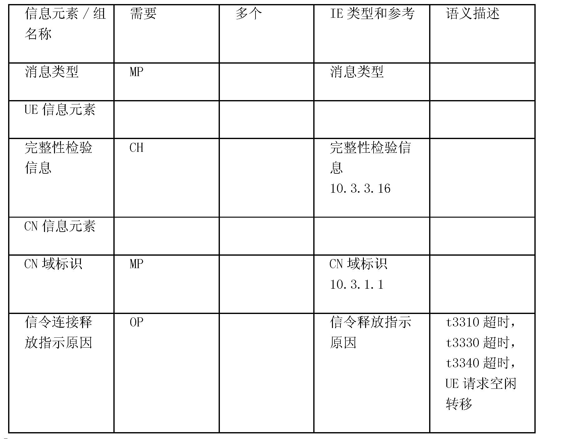 Figure CN101911816BD00172