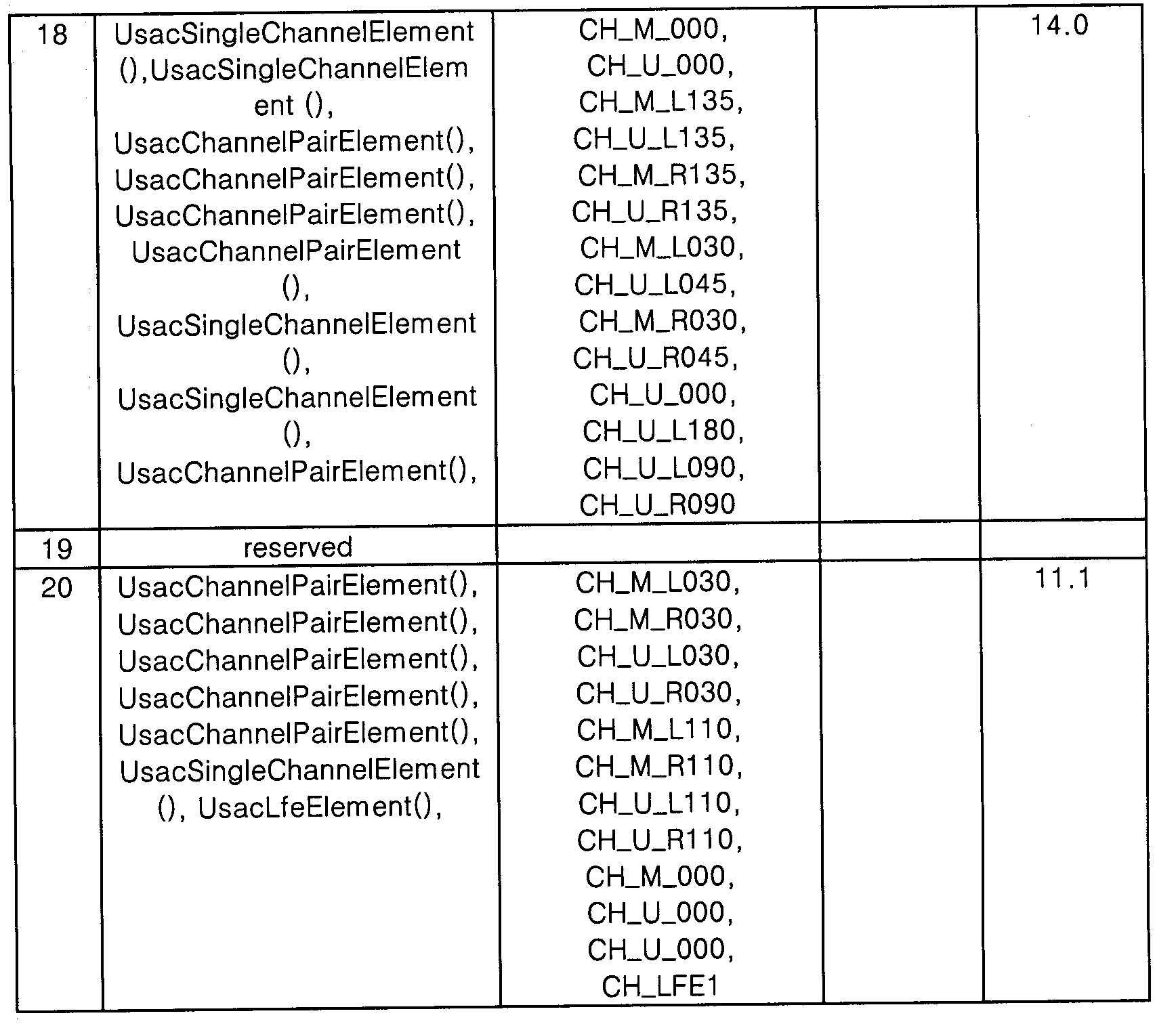 Figure PCTKR2014000443-appb-I000023