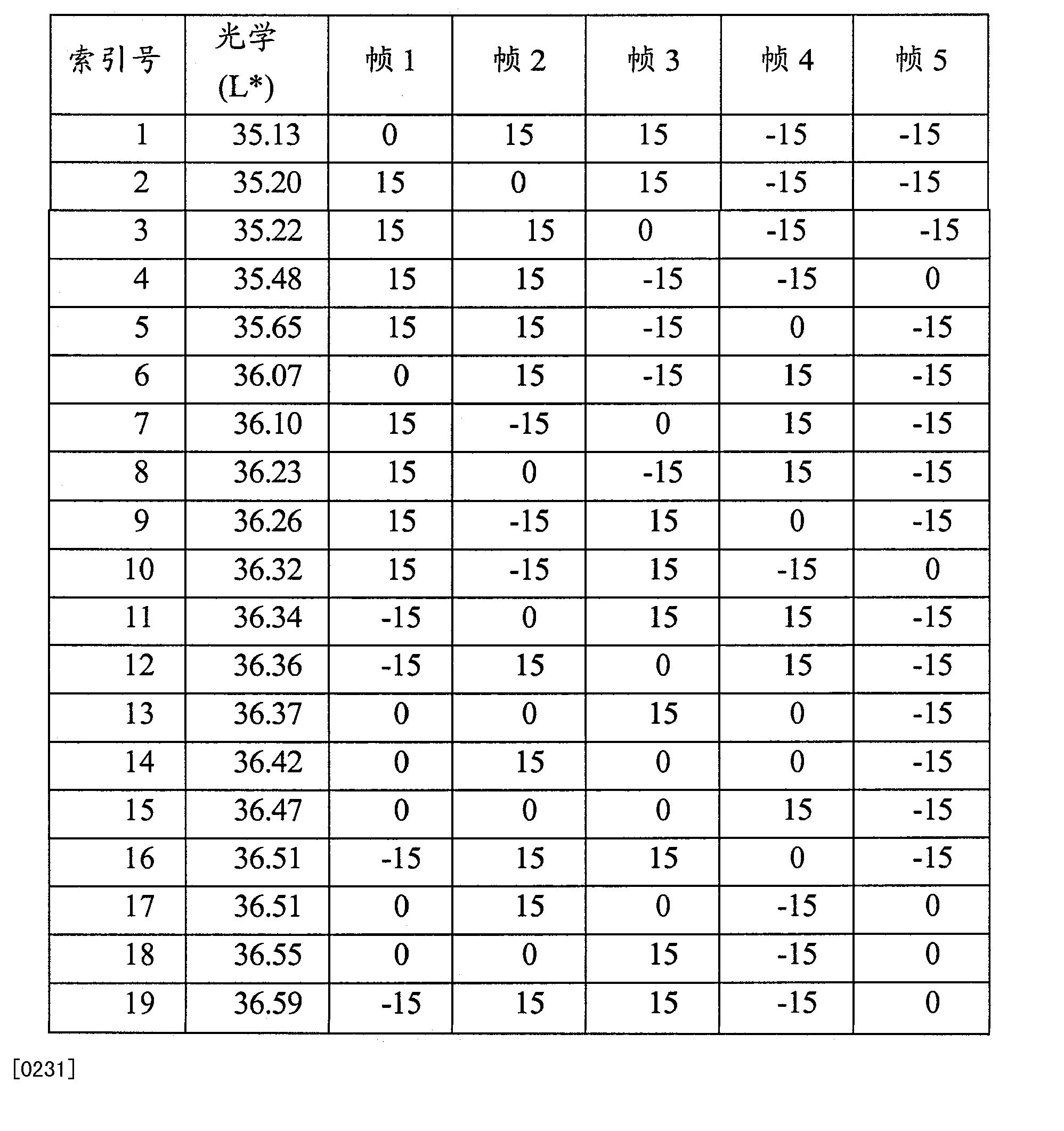 Figure CN102768822BD00231
