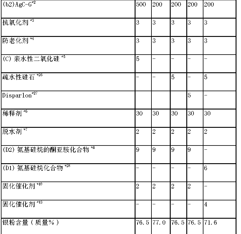 Figure CN103237863BD00281