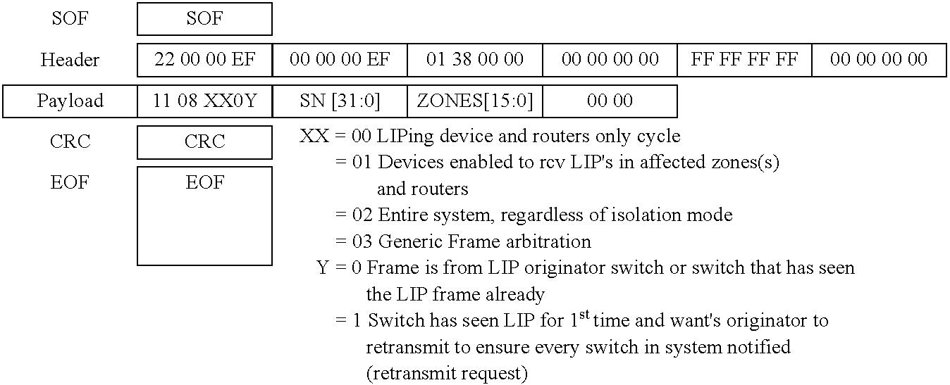 Figure US20040085974A1-20040506-C00001