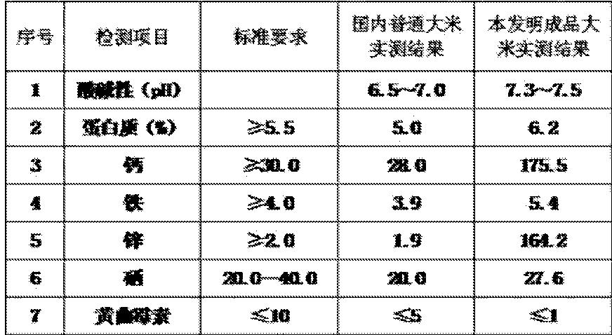 Figure CN106071842AD00091