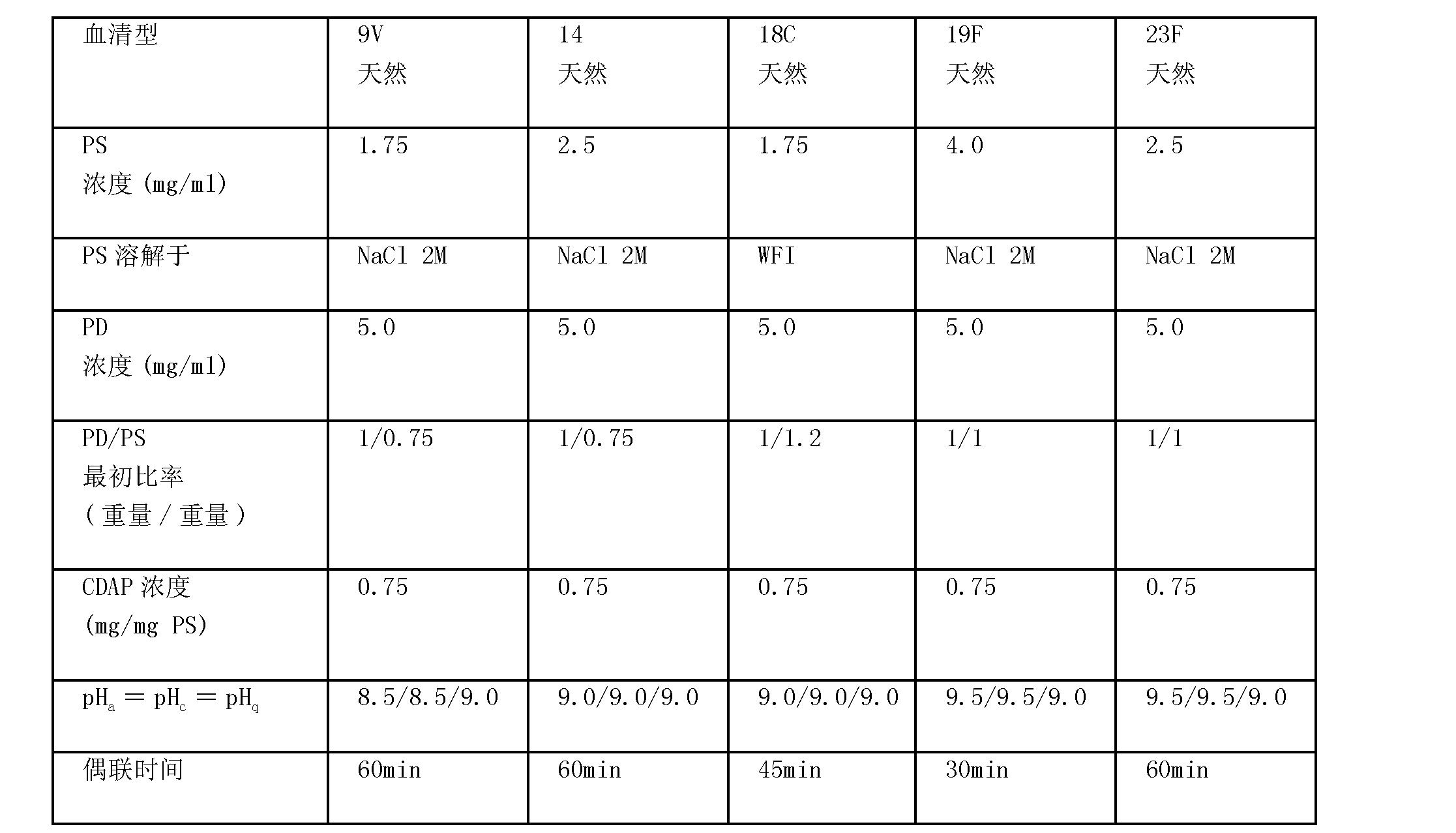 Figure CN101378778BD00401