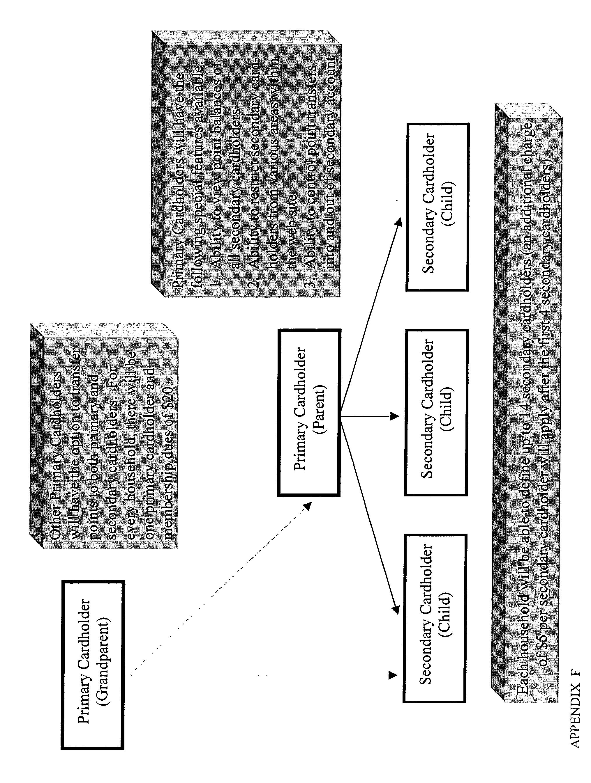 Figure US20030023491A1-20030130-P00065