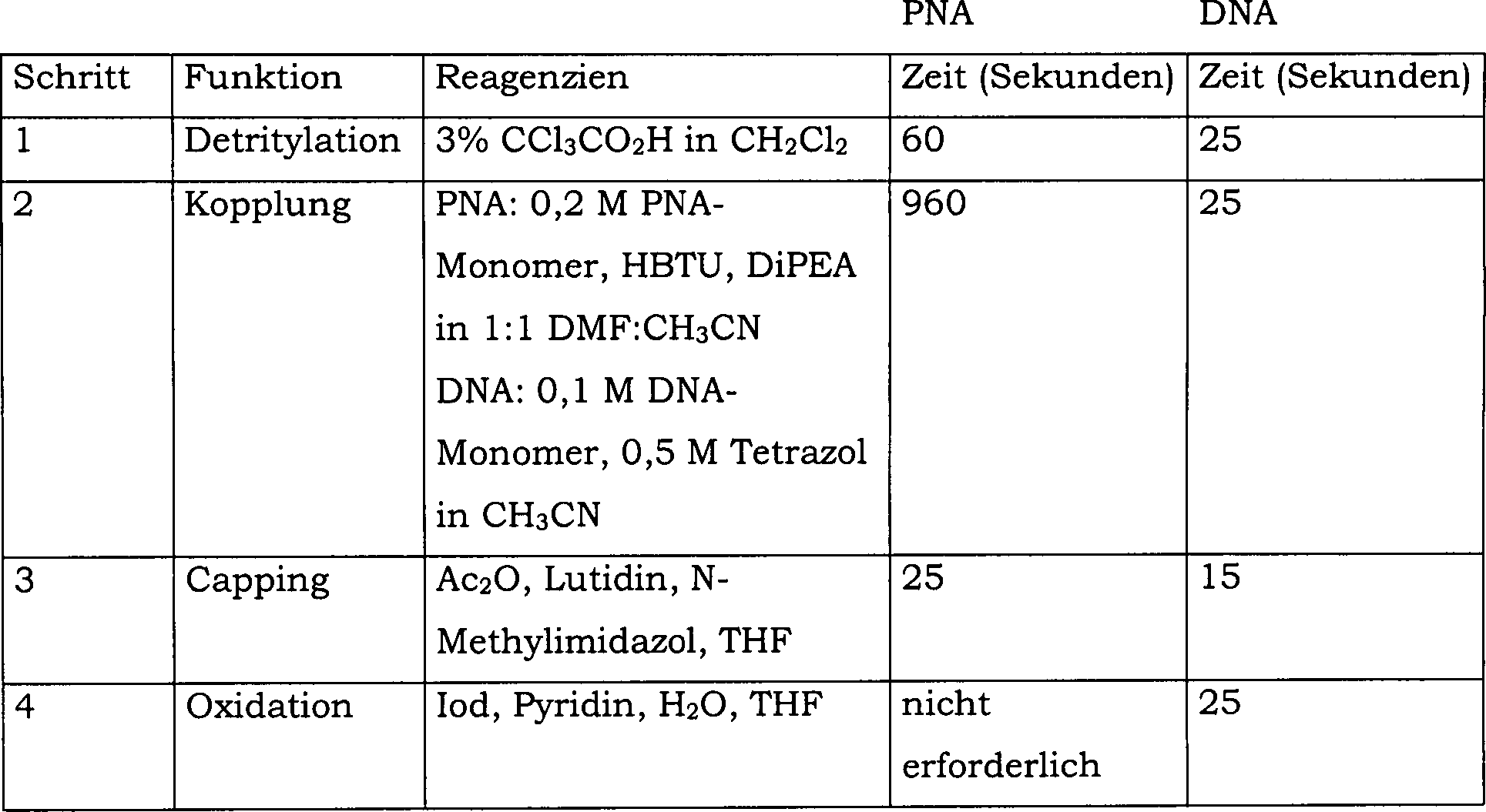 DE60020124T2 - Extension of a PNA-DNA chimera to its 3 \'end by means ...