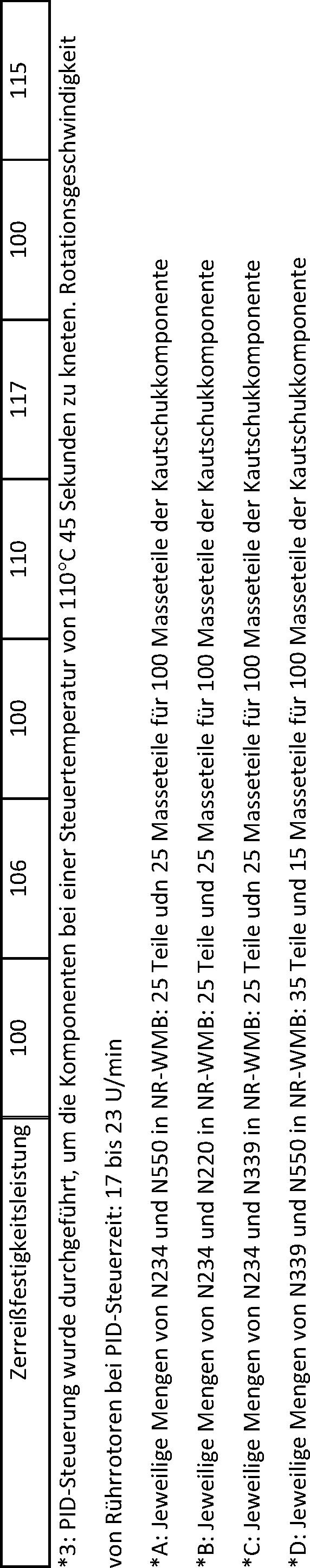 Figure DE112014005088T5_0010