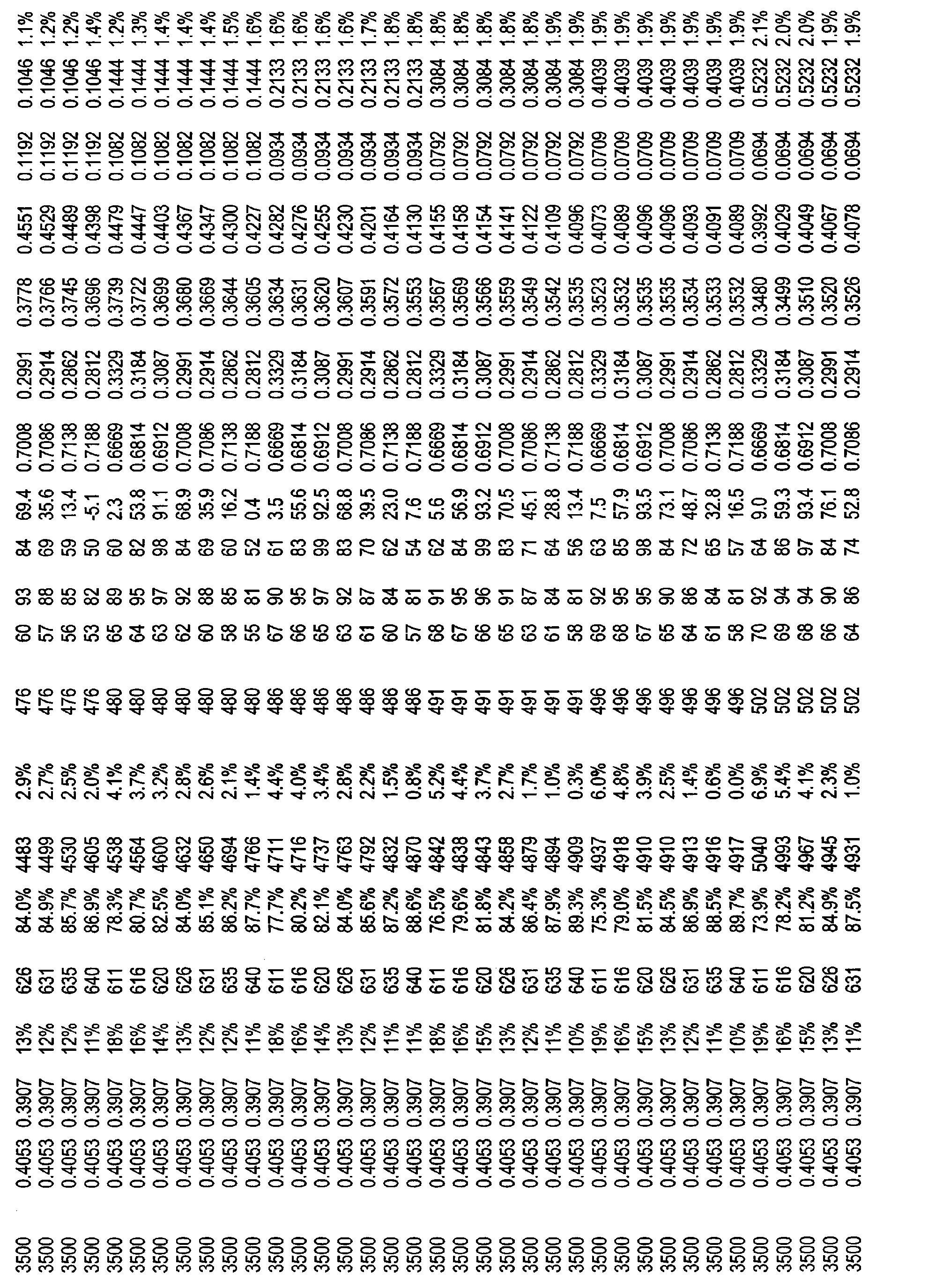 Figure CN101821544BD01041