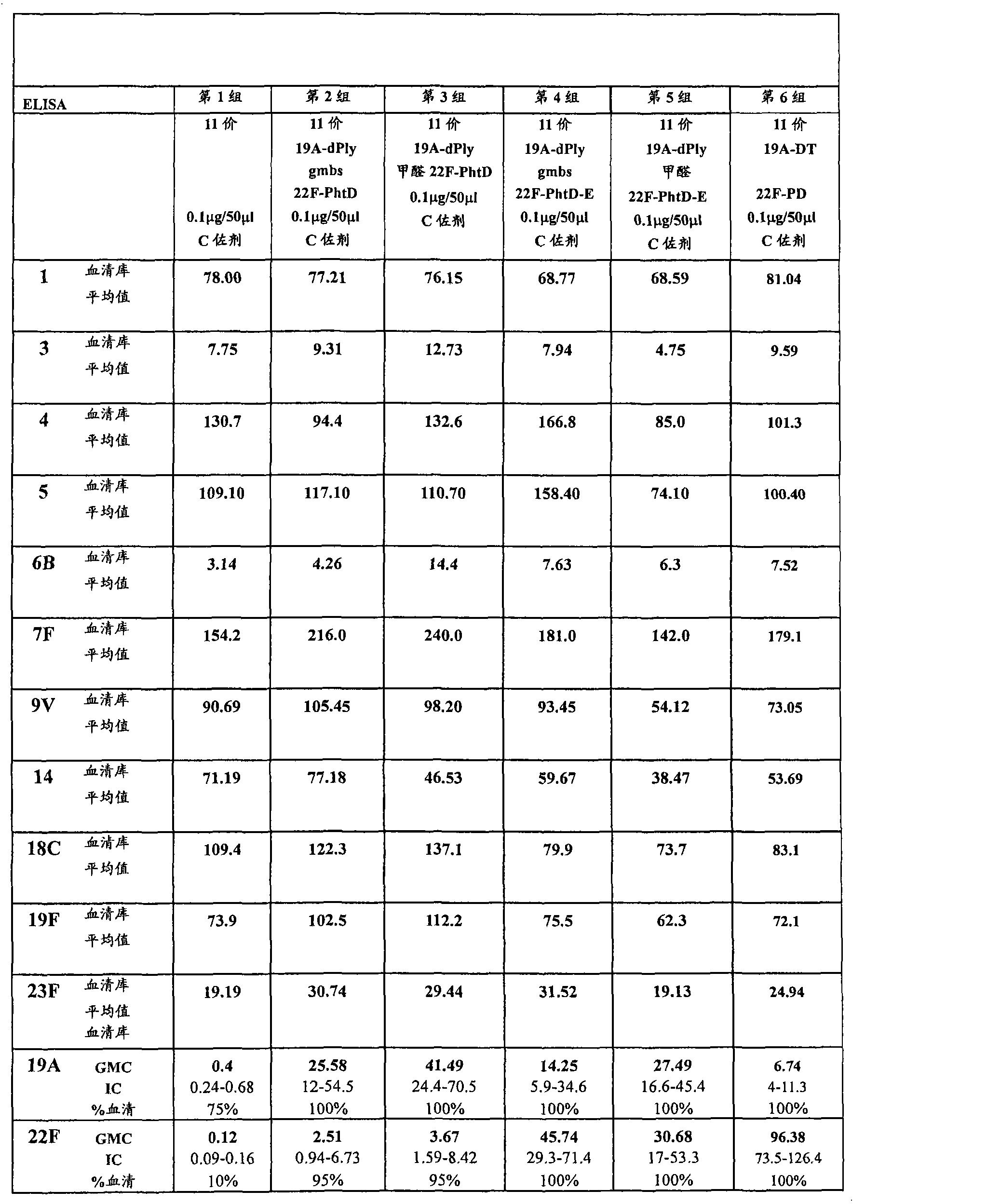 Figure CN101378778BD00531