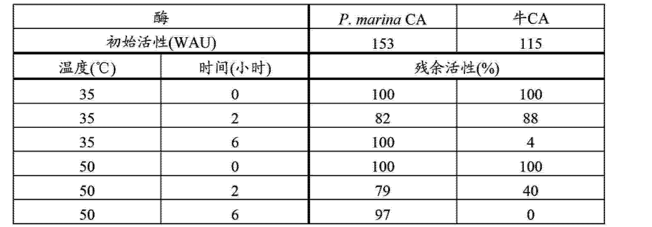 Figure CN103180438AD00381