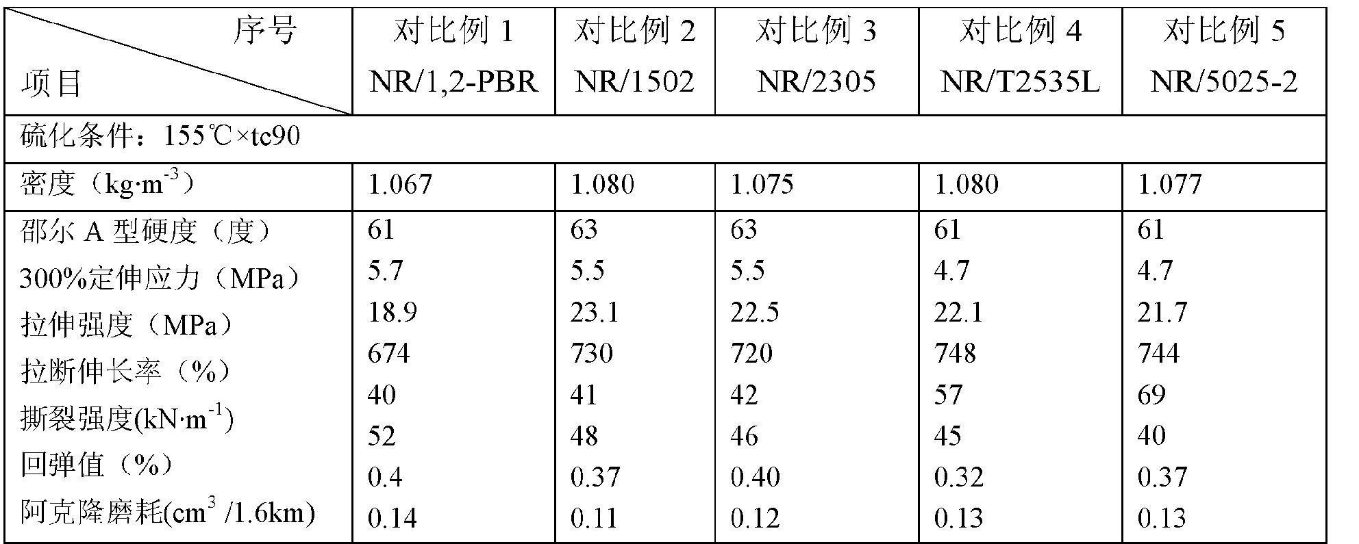 Figure CN102863656BD00102
