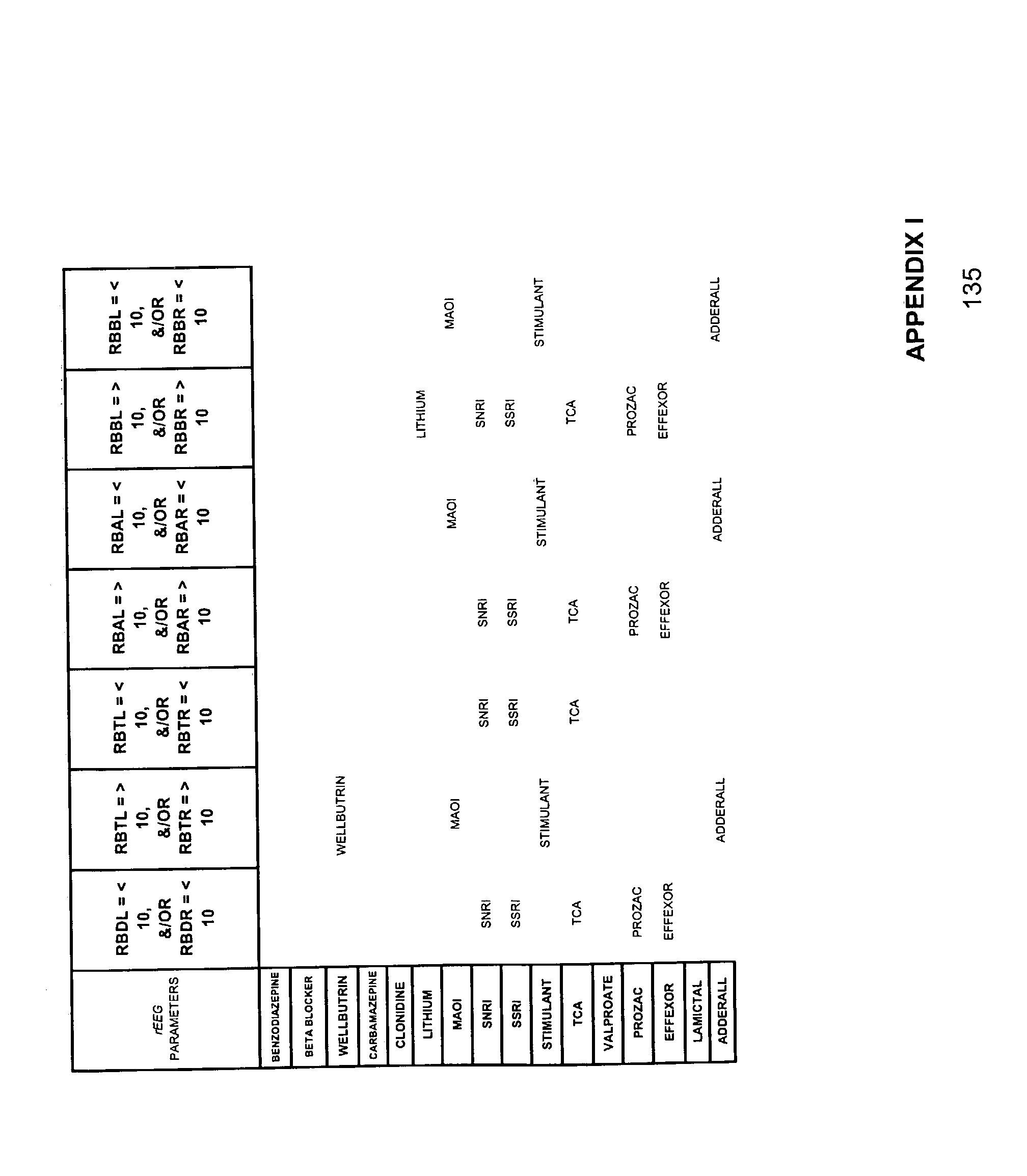 Figure US20030135128A1-20030717-P00006