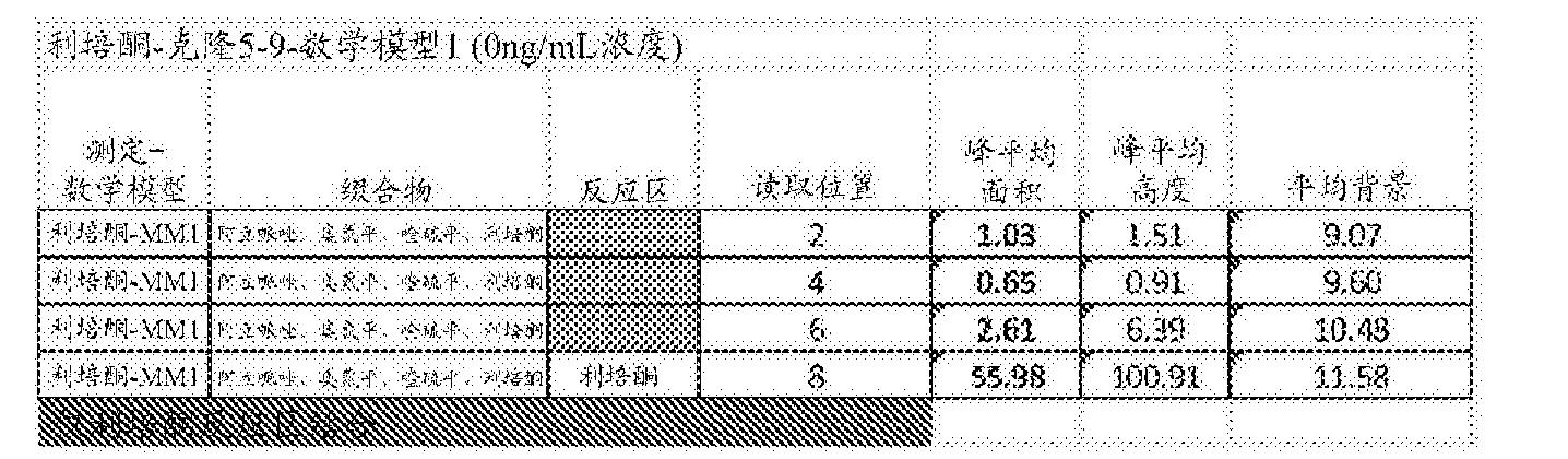 Figure CN106928369AD00241