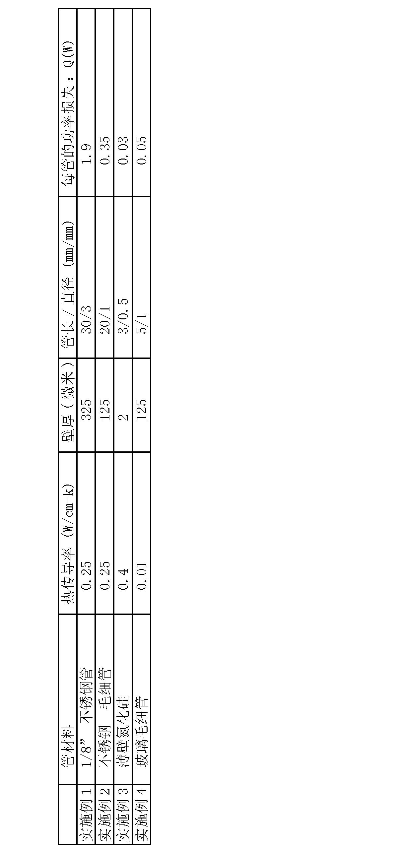 Figure CN101194386BD00101