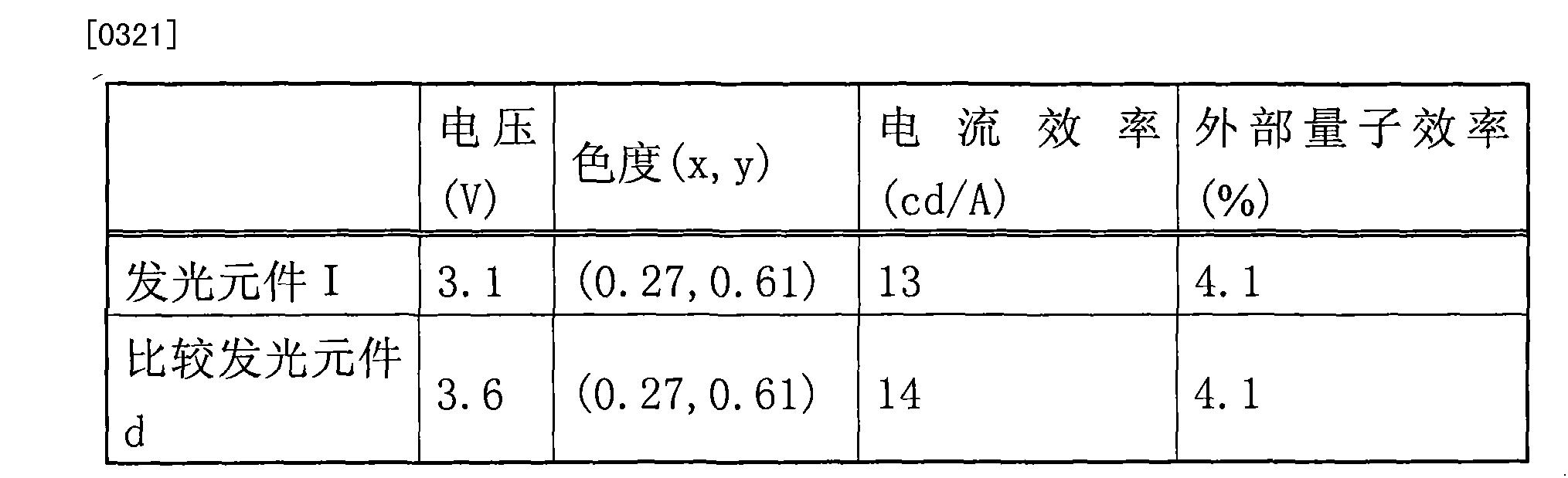 Figure CN102201541BD00351