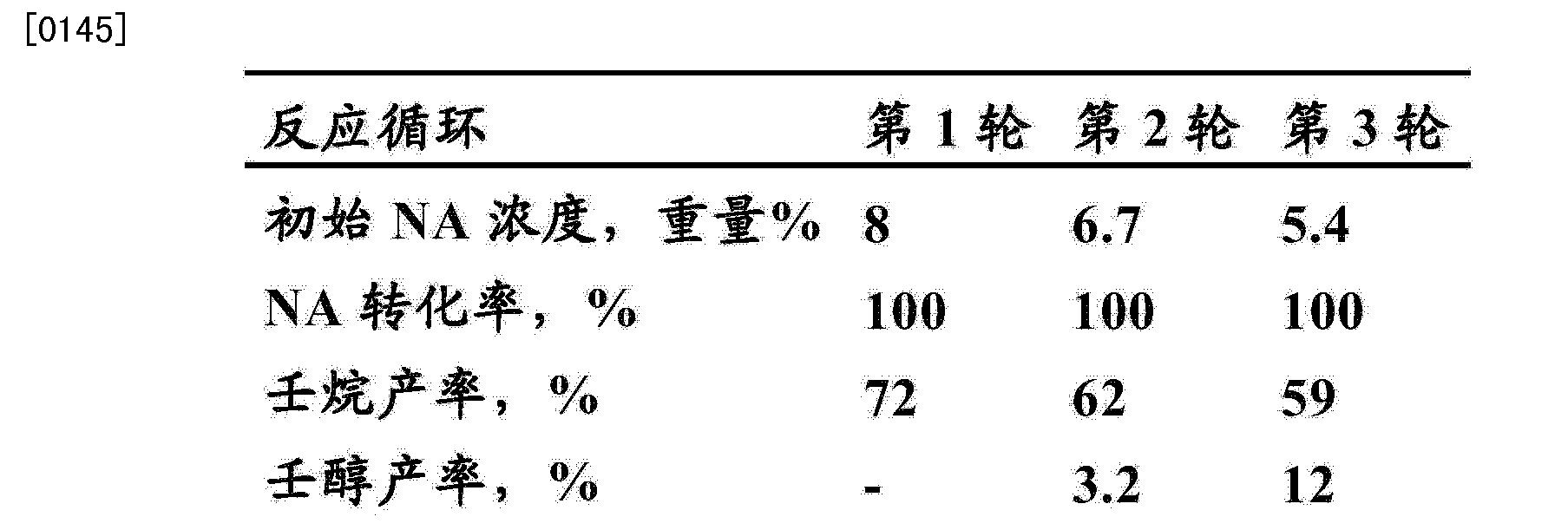 Figure CN104428060AD00192