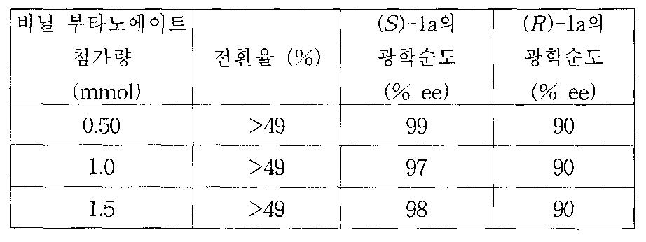 Figure 112006061512757-pat00015
