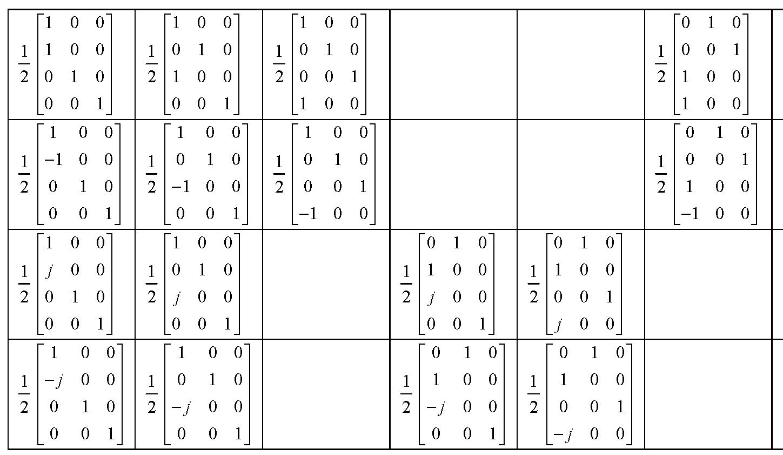 Figure 112010009825391-pat01115