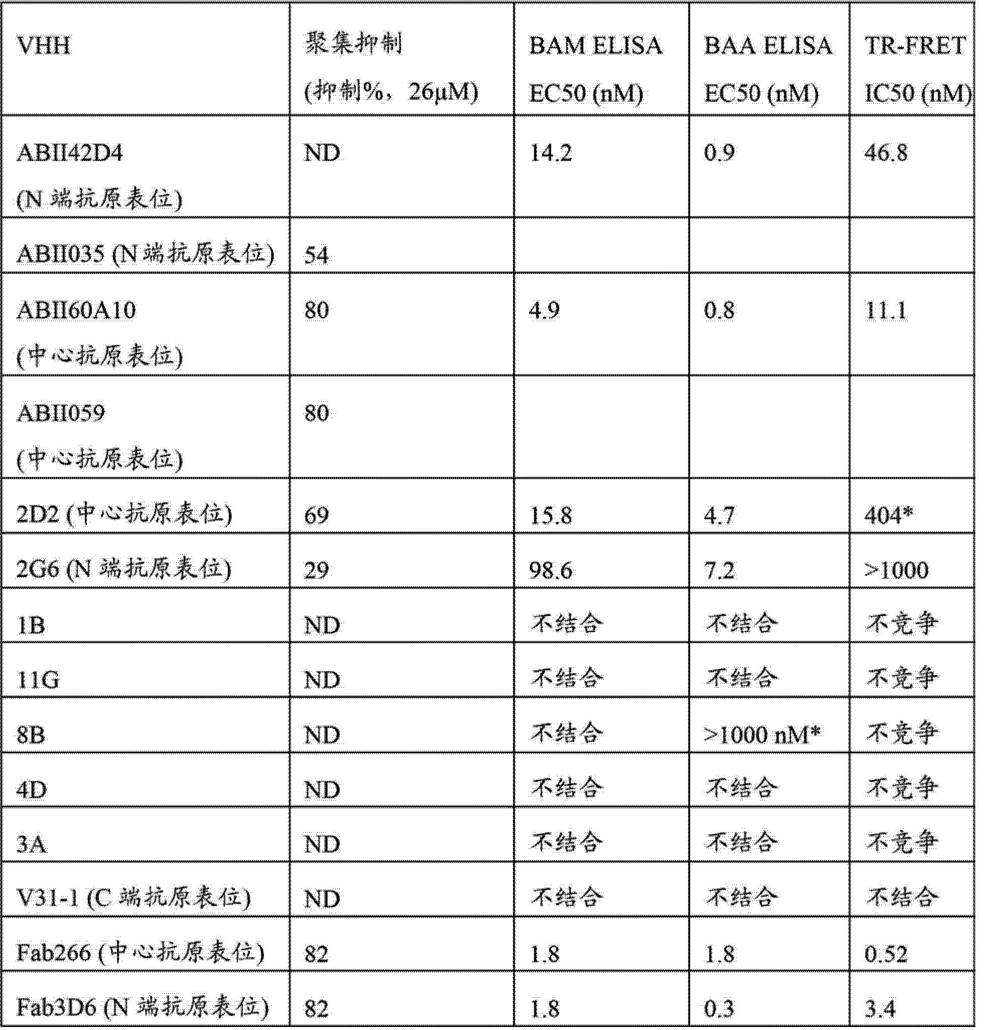 Figure CN102781962BD00631