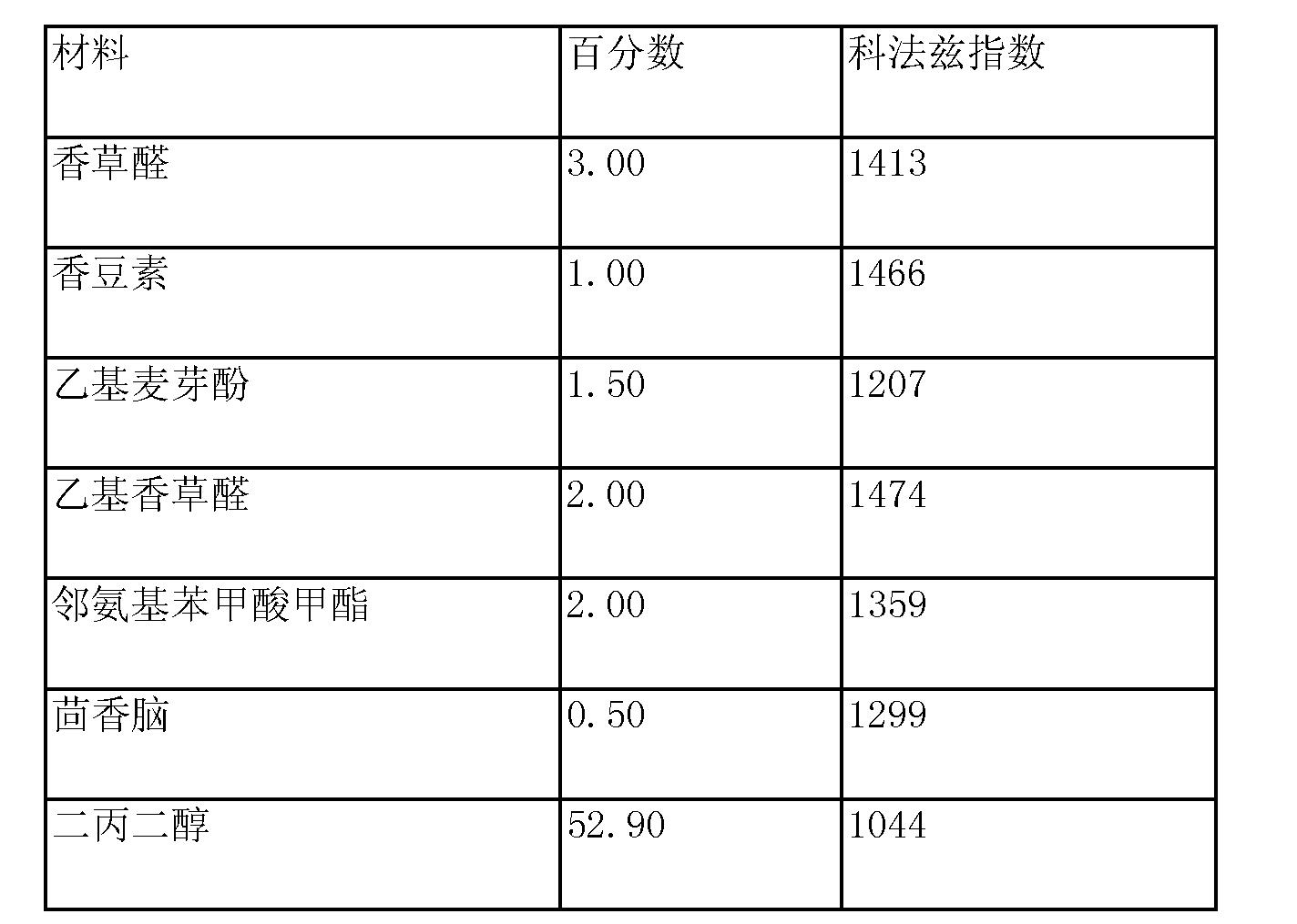 Figure CN101264333BD00111
