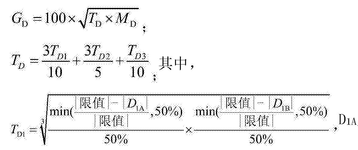 Figure CN105550499BD00187