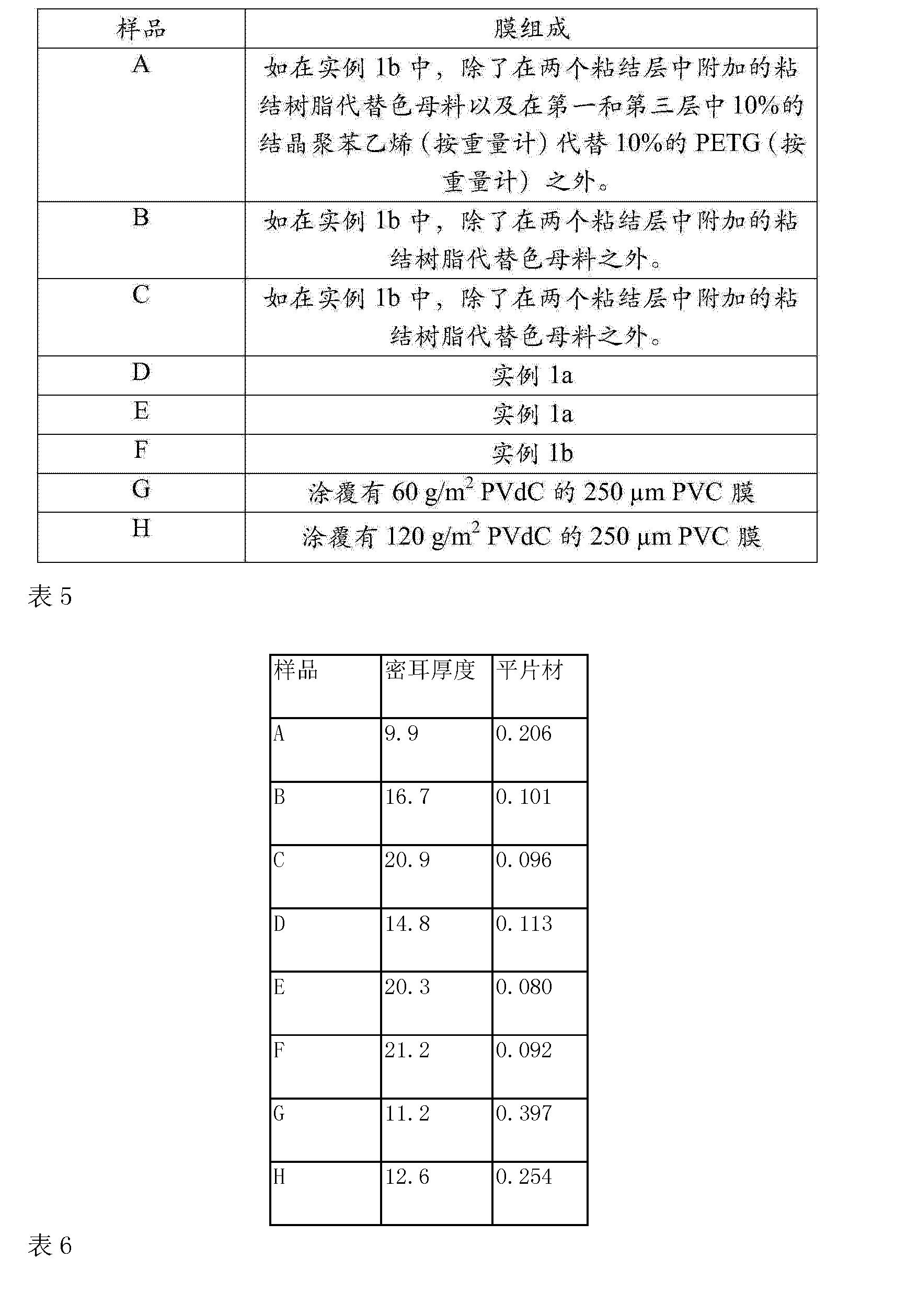 Figure CN104837620AD00131