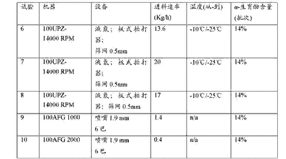 Figure CN105934241AD00211