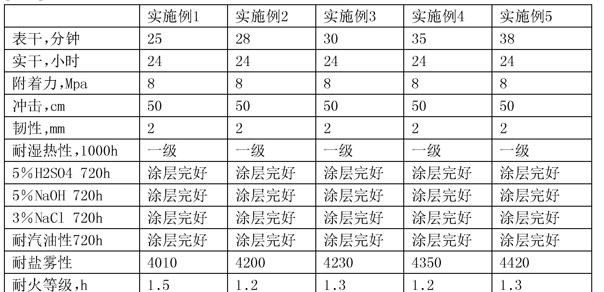 Figure CN104140756BD00061