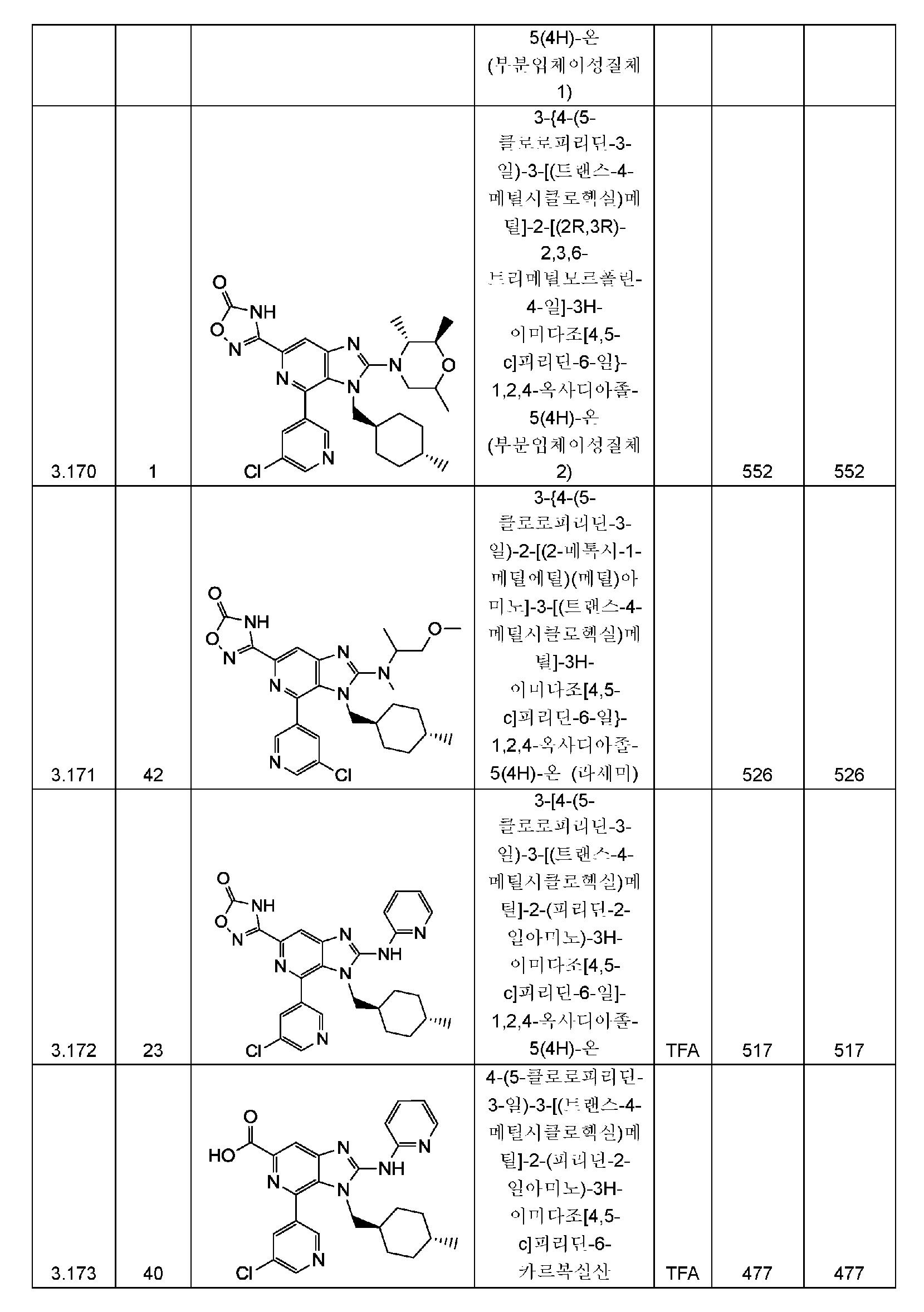Figure pct00275