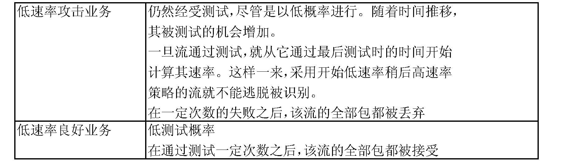 Figure CN101529386BD00131