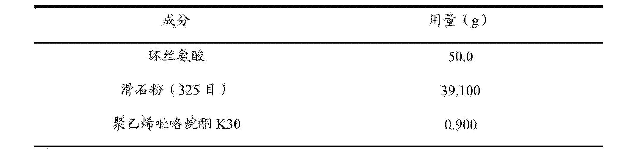 Figure CN105476976BD00121
