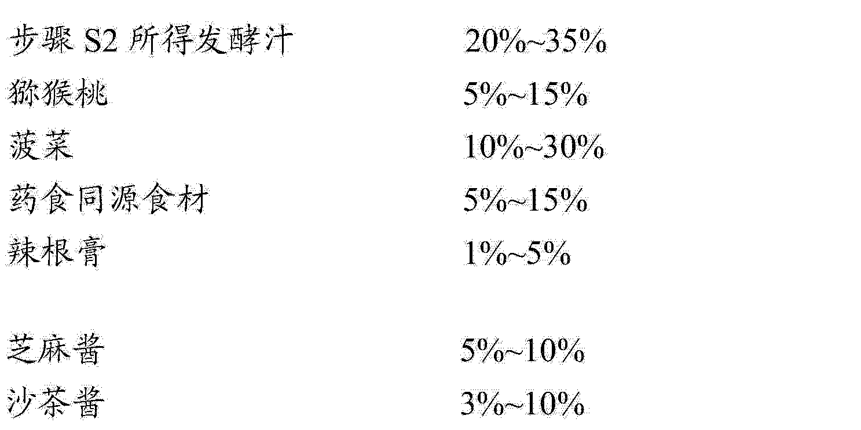 Figure CN104921117AD00072