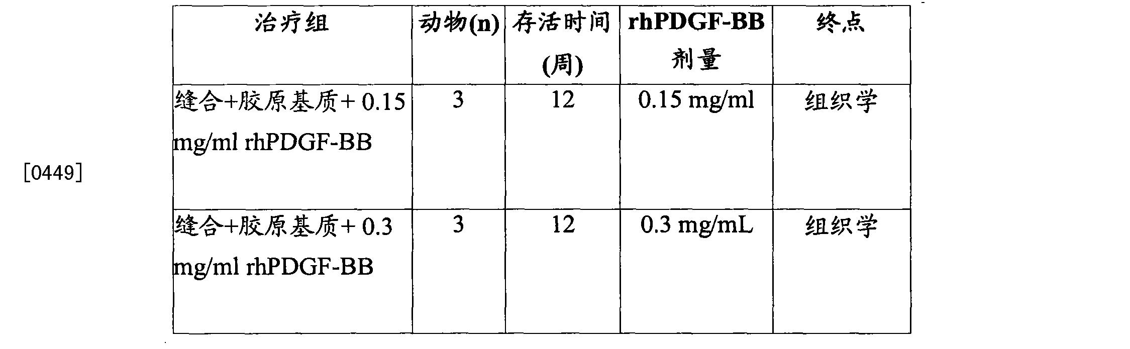 Figure CN102231992BD00511