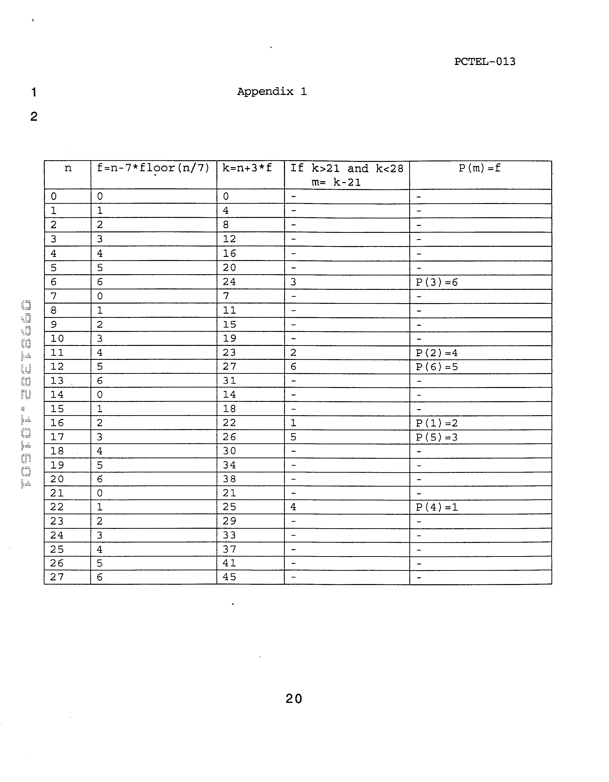 Figure US20030091109A1-20030515-P00001