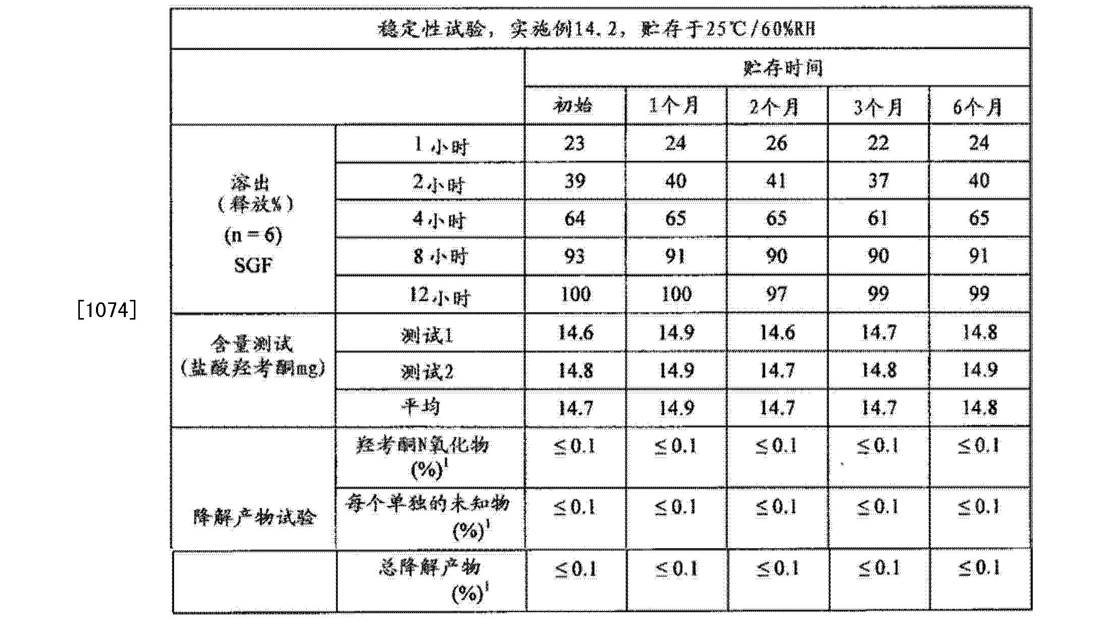 Figure CN102657630BD00952
