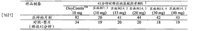 Figure CN102688241BD01522