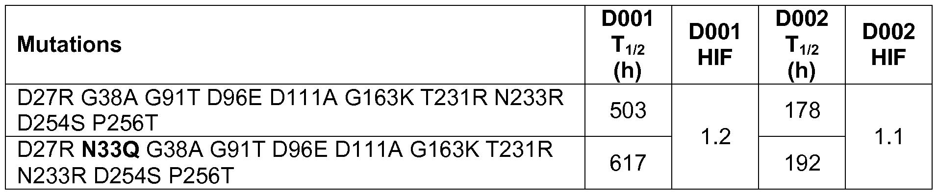 Figure imgf000090_0005