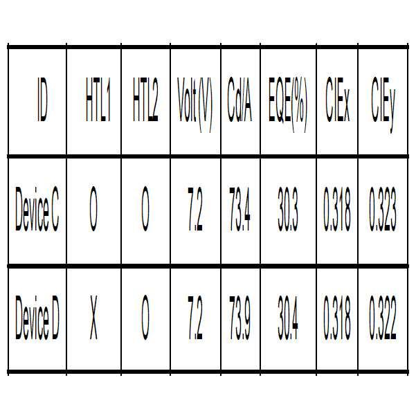 Figure 112012027235219-pat00002