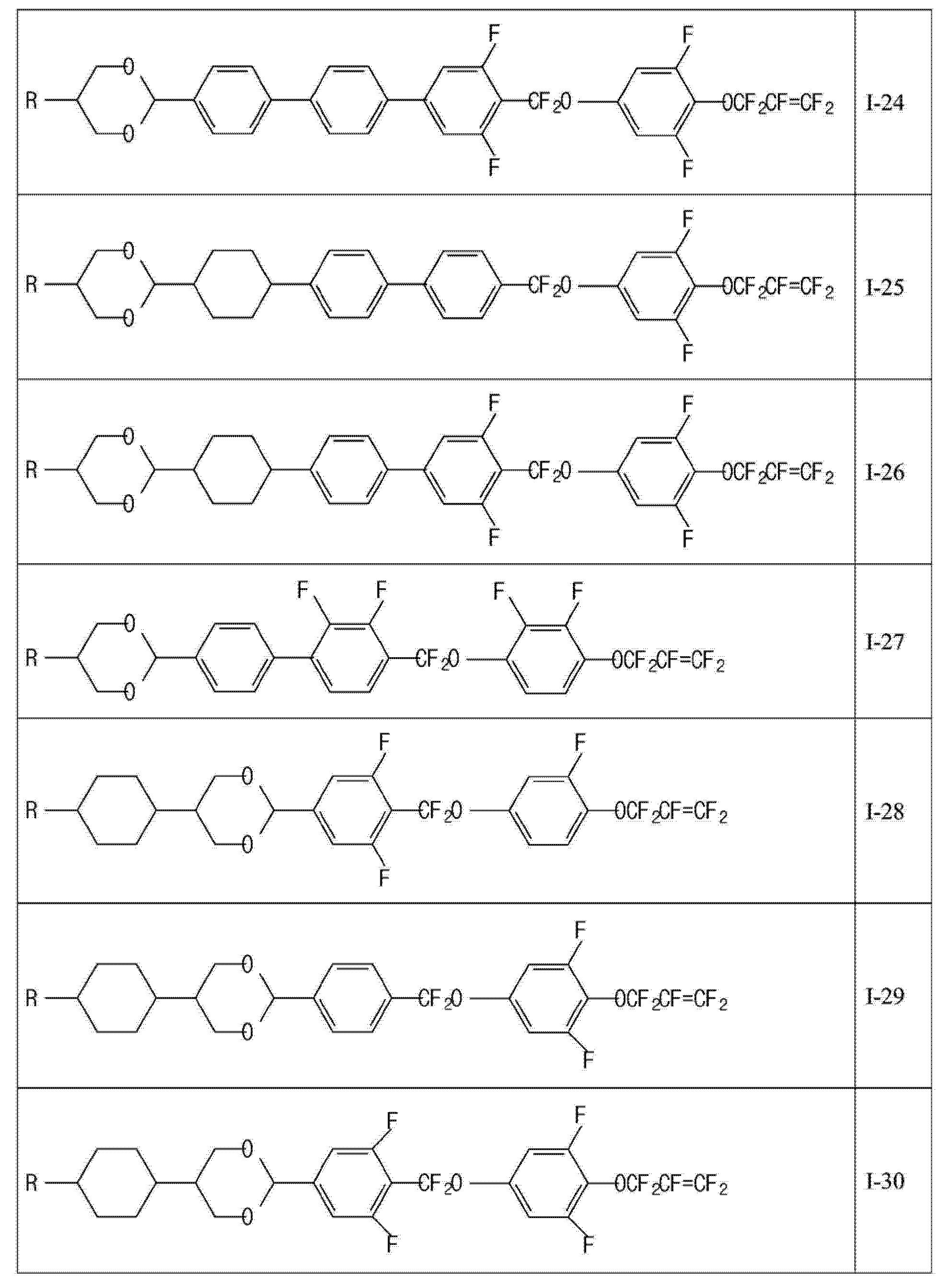 Figure CN103773386AC00071