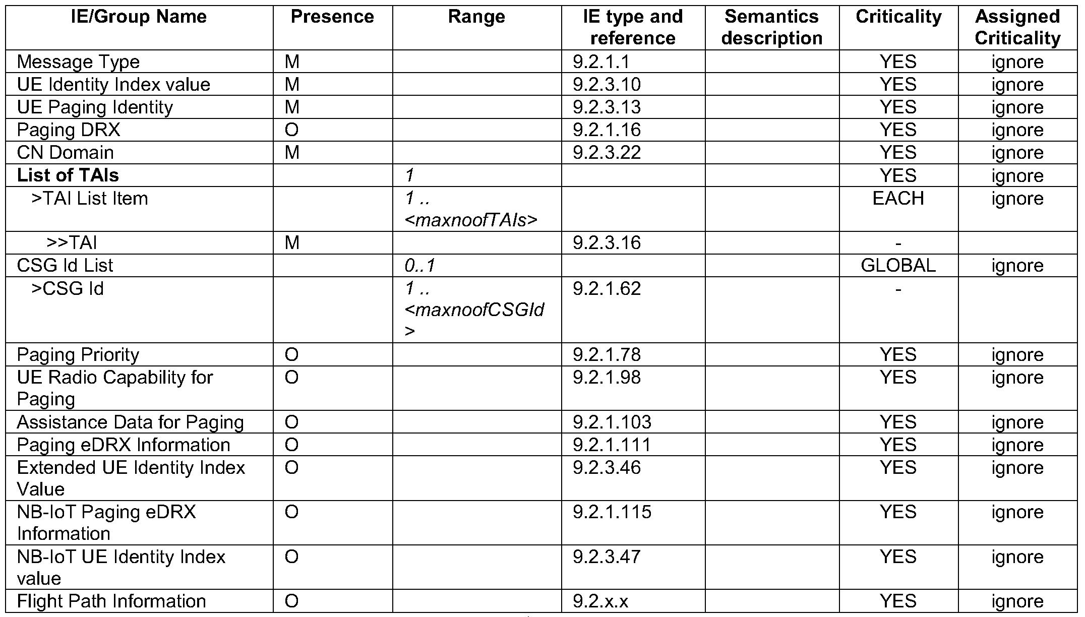 Figure PCTCN2018099011-appb-000001