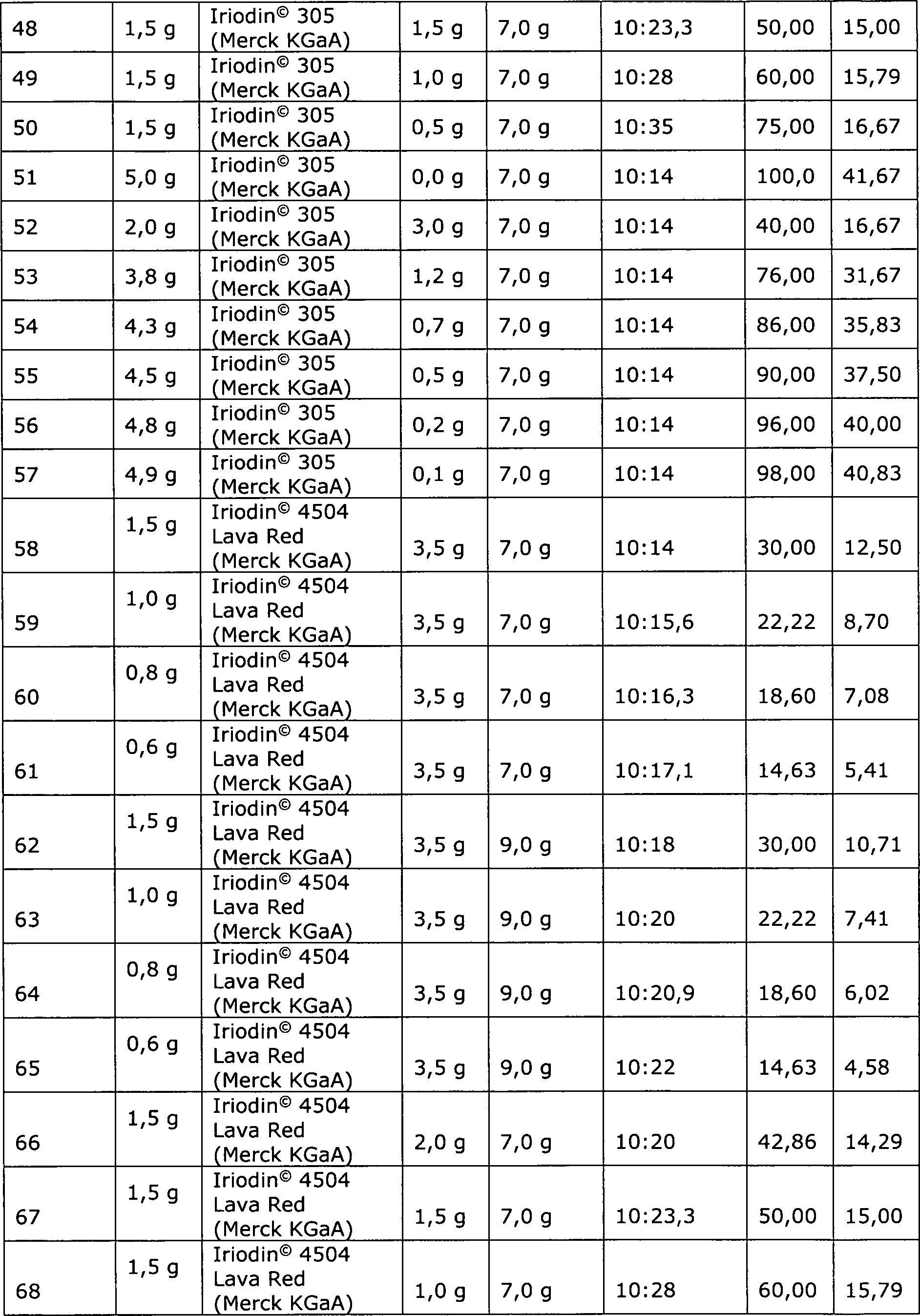 Figure DE102015013400A1_0005