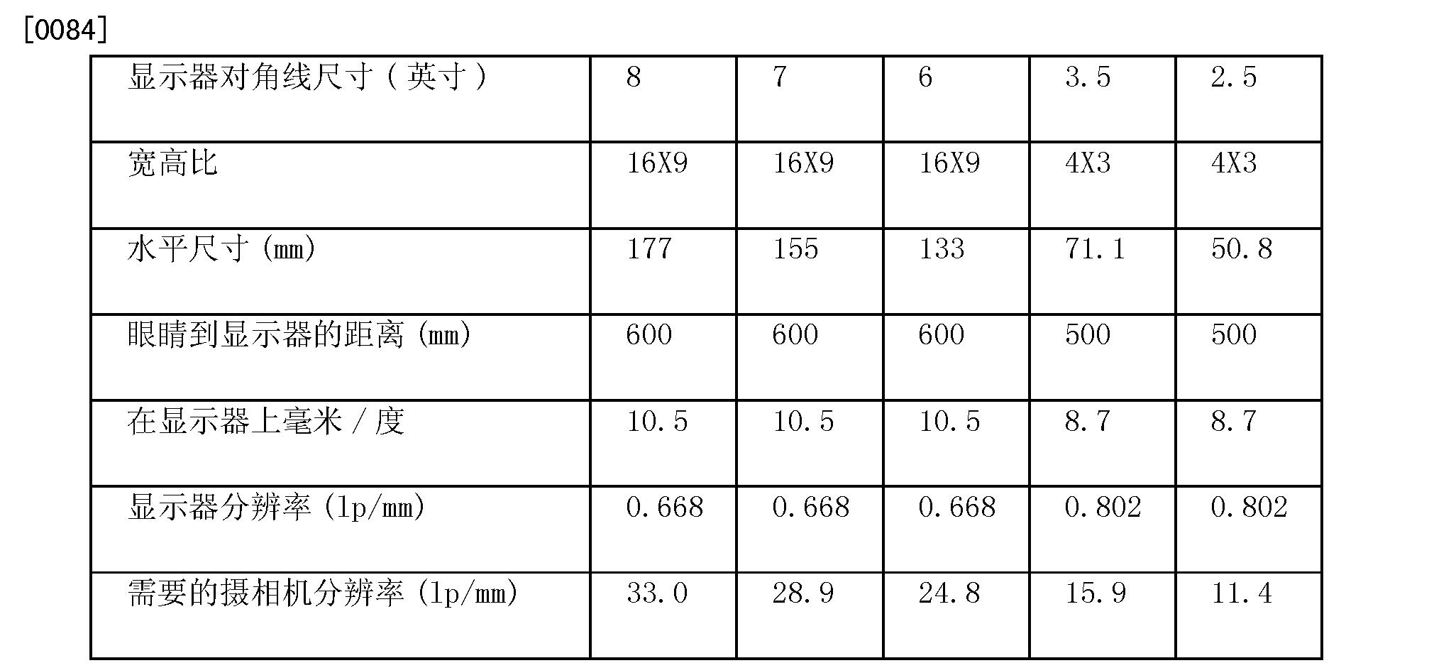 Figure CN102449524BD00121